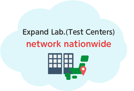 Expand Lab. (Test Centers) network nationwide