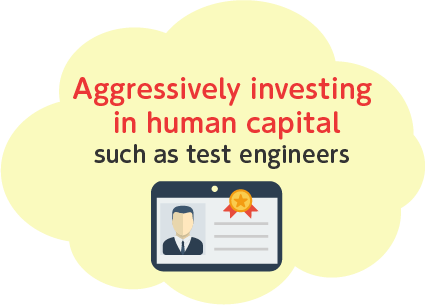 Aggressively investing in human capital such as test engineers